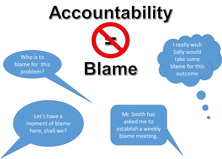 Accountability is not equivalent to blame